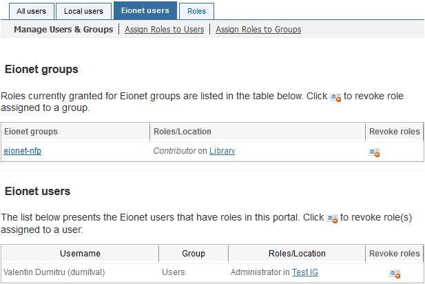 Eionet users